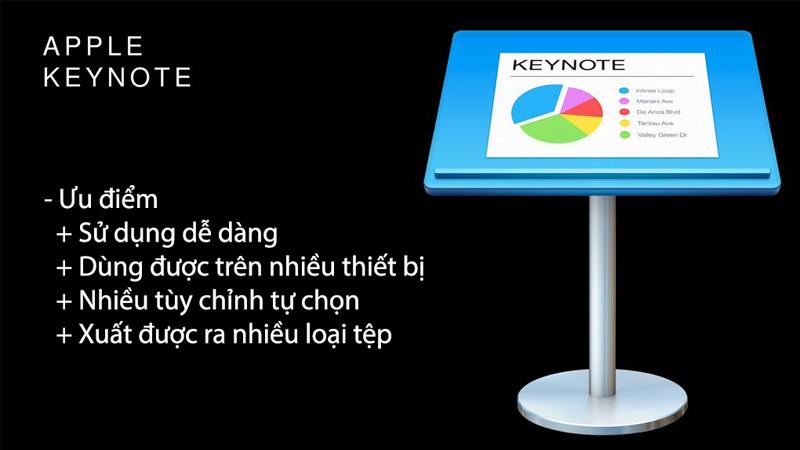 Một số ưu điểm của Keynote