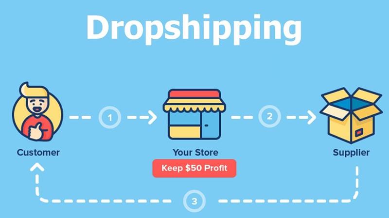 Dropshiping là hình thức bán hàng bỏ qua khâu vận chuyển
