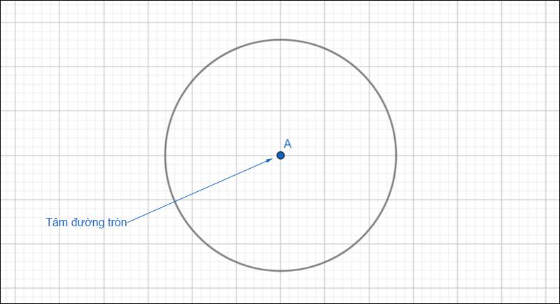 Tâm của đường tròn cũng là điểm