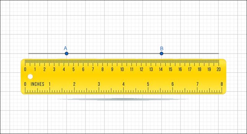 Cách vẽ đường thẳng