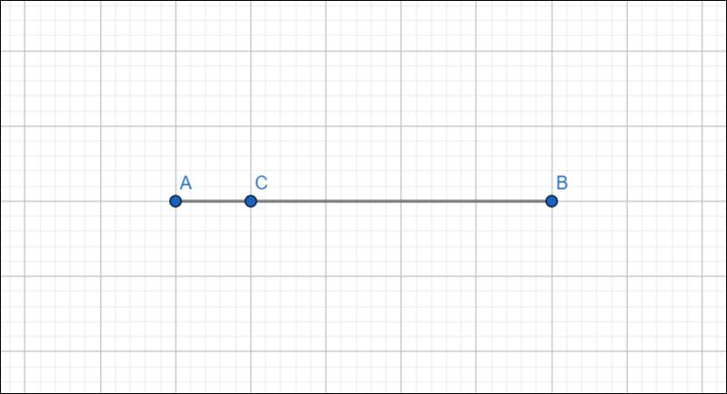 3 điểm thẳng hàng