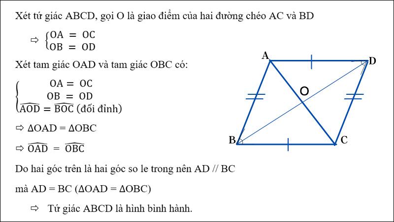 Bài giải bài toán mở rộng
