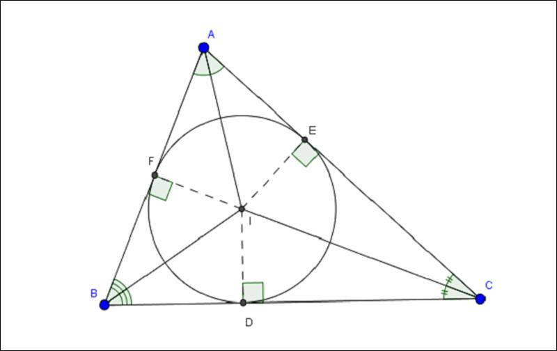 Những tính chất của đường tròn nội tiếp tam giác