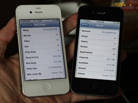iPhone quốc tế là gì?