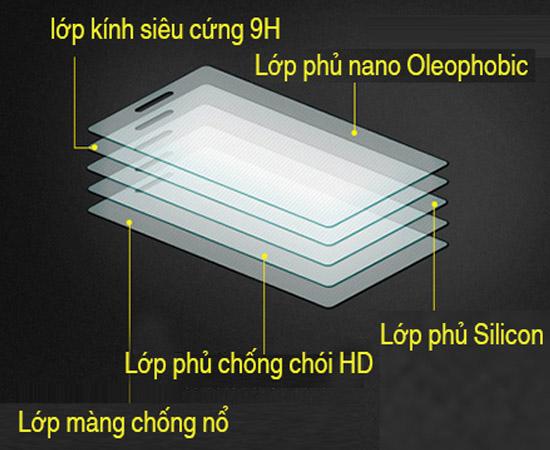 - Lớp kính siêu cứng 9H: lớp này có độ cứng cao, khả năng chống trầy xước rất tốt  - Lớp phủ nano Oleophobic: Lớp này có khả năng kháng dầu, axit và các dung dịch kiềm,...  - Lớp phủ Silicon: lớp này có tác dụng tái sử dụng sau khi làm sạch  - Lóp màng chống nổ: lớp siêu bảo vệ điện thoại từ các vật nhọn bên ngoài, an toàn hơn trong quá trình sử dụng  - Lớp phủ chống chói HD: tăng khả năng chống chói cho màn hình.