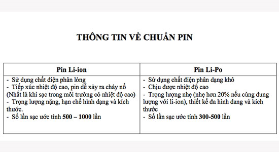 So sánh pin Li ion và pin Li Po