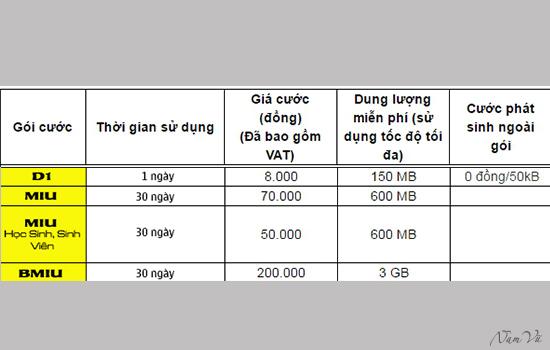 Gói cước 3G trọn gói không giới hạn