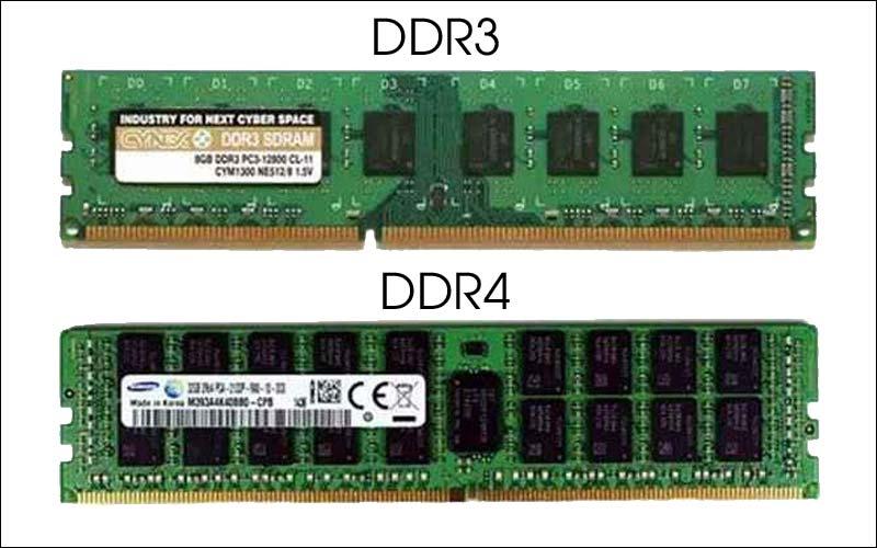 Tìm hiểu các chuẩn tốc độ RAM trên máy tính - Thegioididong.com