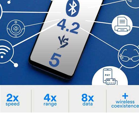 Bluetooth 4.2 là gì? - Thegioididong.com