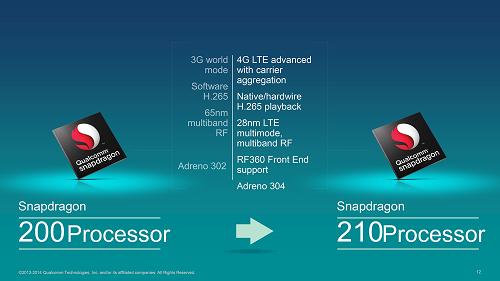 Chip Snapdragon 210 - Thegioididong com