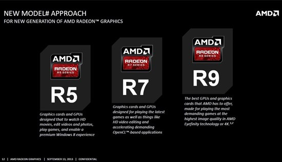 Amd Radeon R5 M335 Graphics Driver Download